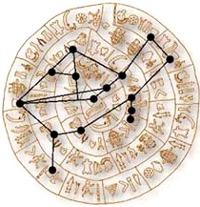 Argo constalation at Phaistos disk
