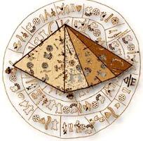 Pyramid at Disc