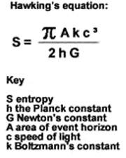 Equation of Hawking